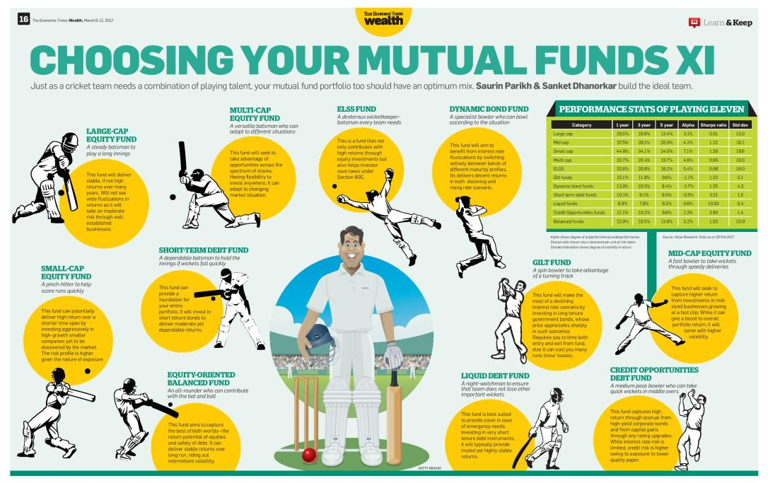 funds-xi